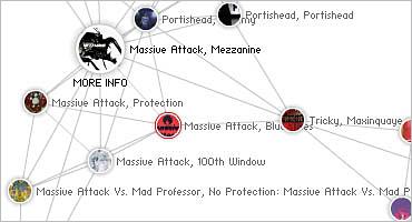 Musicsimilaritymap_1